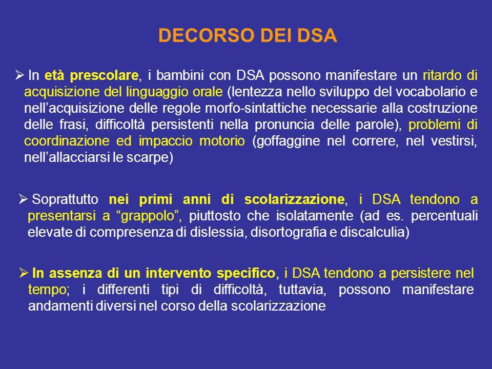 DECORSO DEI DSA