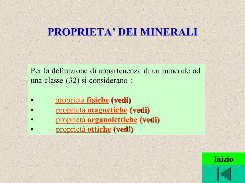 PROPRIETA' DEI MINERALI