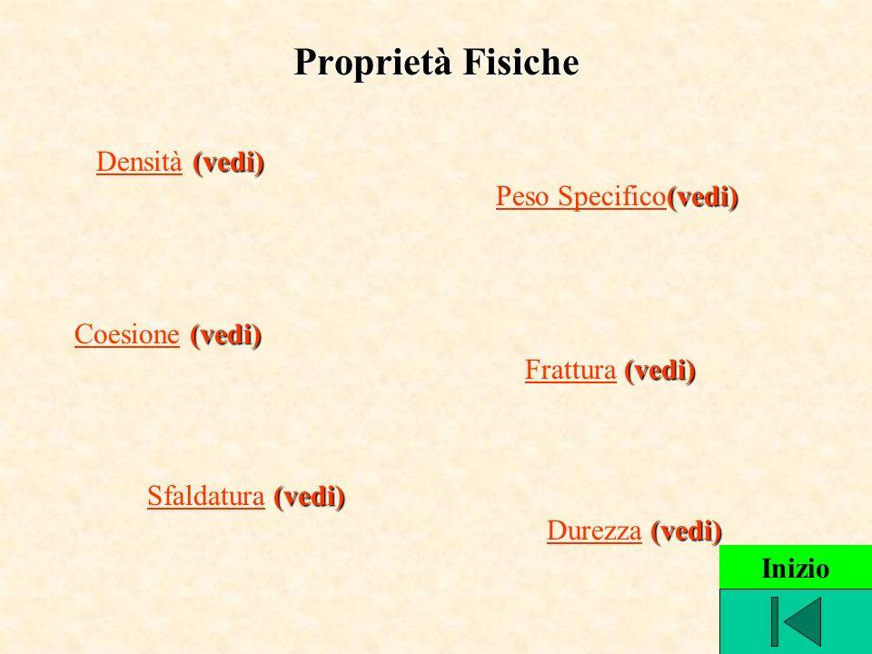 Proprietà Fisiche Densità (vedi) Peso Specifico(vedi) Coesione (vedi)
