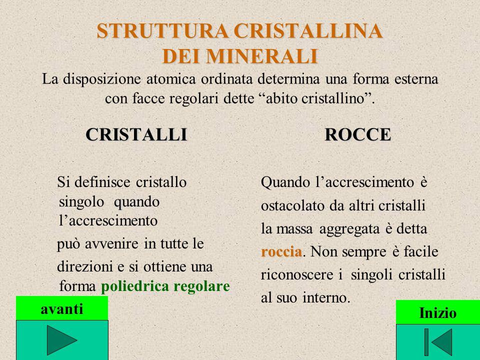 STRUTTURA CRISTALLINA DEI MINERALI La disposizione atomica ordinata determina una forma esterna con facce regolari dette abito cristallino .