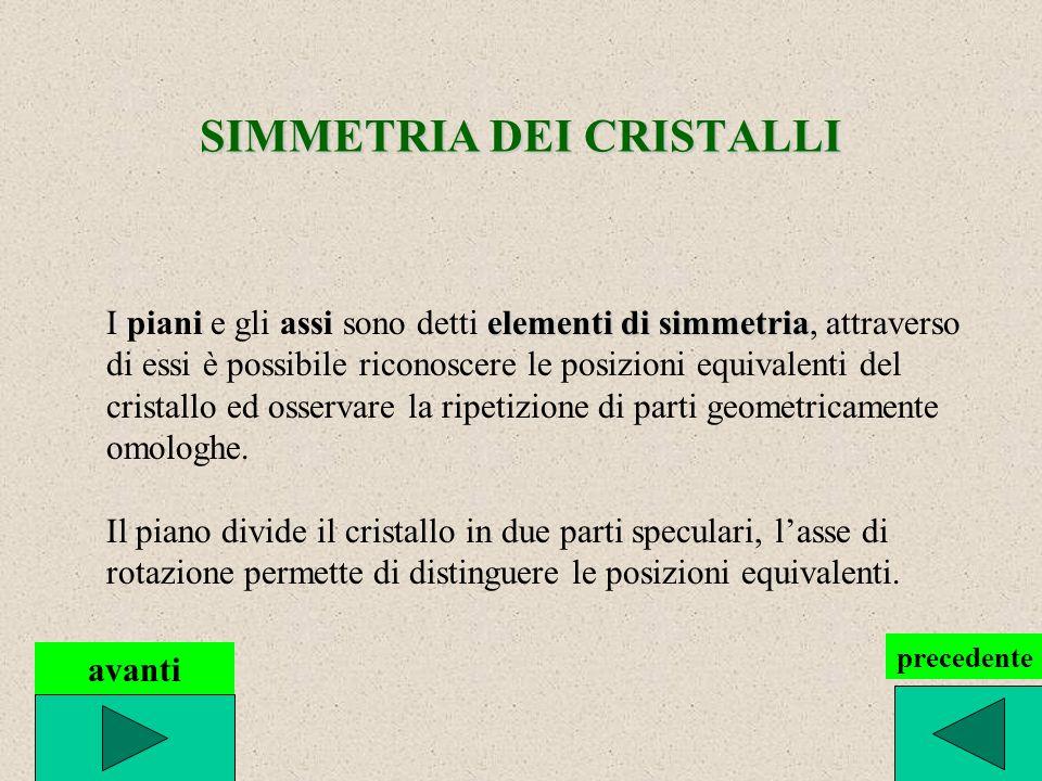 SIMMETRIA DEI CRISTALLI