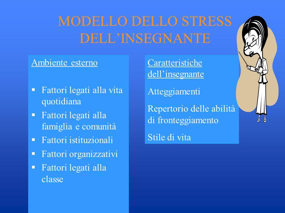 MODELLO DELLO STRESS DELL'INSEGNANTE