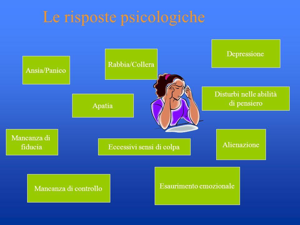 Le risposte psicologiche