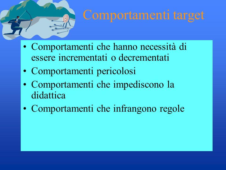 Comportamenti target Comportamenti che hanno necessità di essere incrementati o decrementati. Comportamenti pericolosi.