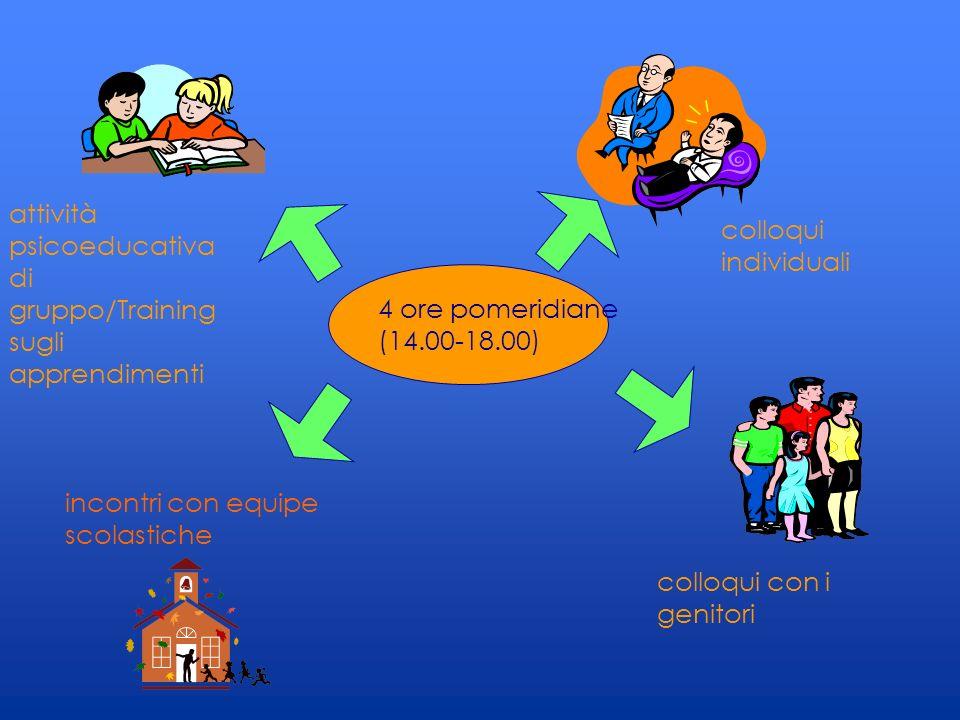 attività psicoeducativa di gruppo/Training sugli apprendimenti