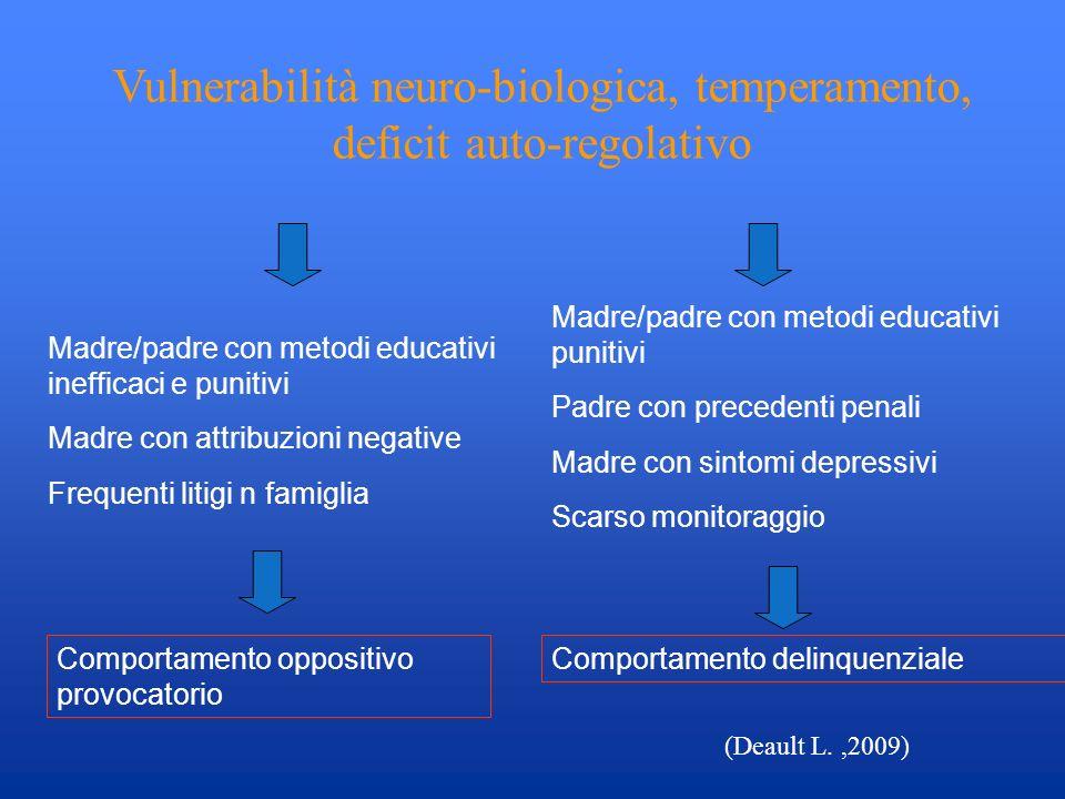 Vulnerabilità neuro-biologica, temperamento, deficit auto-regolativo
