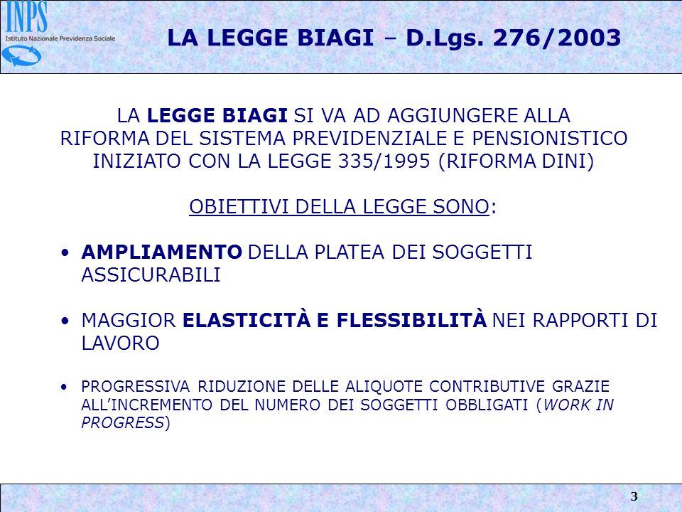 LA LEGGE BIAGI – D.Lgs. 276/2003 LA LEGGE BIAGI SI VA AD AGGIUNGERE ALLA.