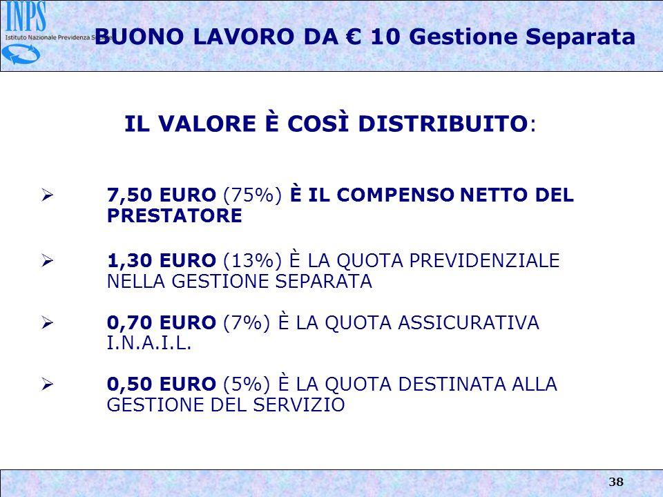 BUONO LAVORO DA € 10 Gestione Separata