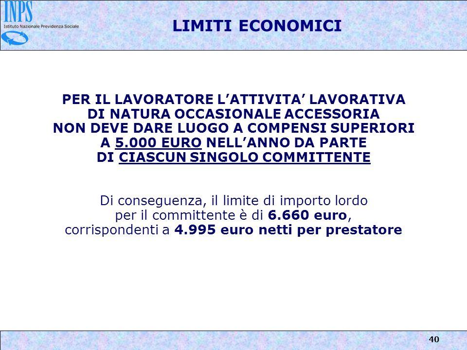 LIMITI ECONOMICI PER IL LAVORATORE L'ATTIVITA' LAVORATIVA
