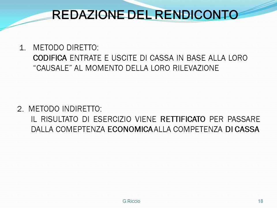 REDAZIONE DEL RENDICONTO
