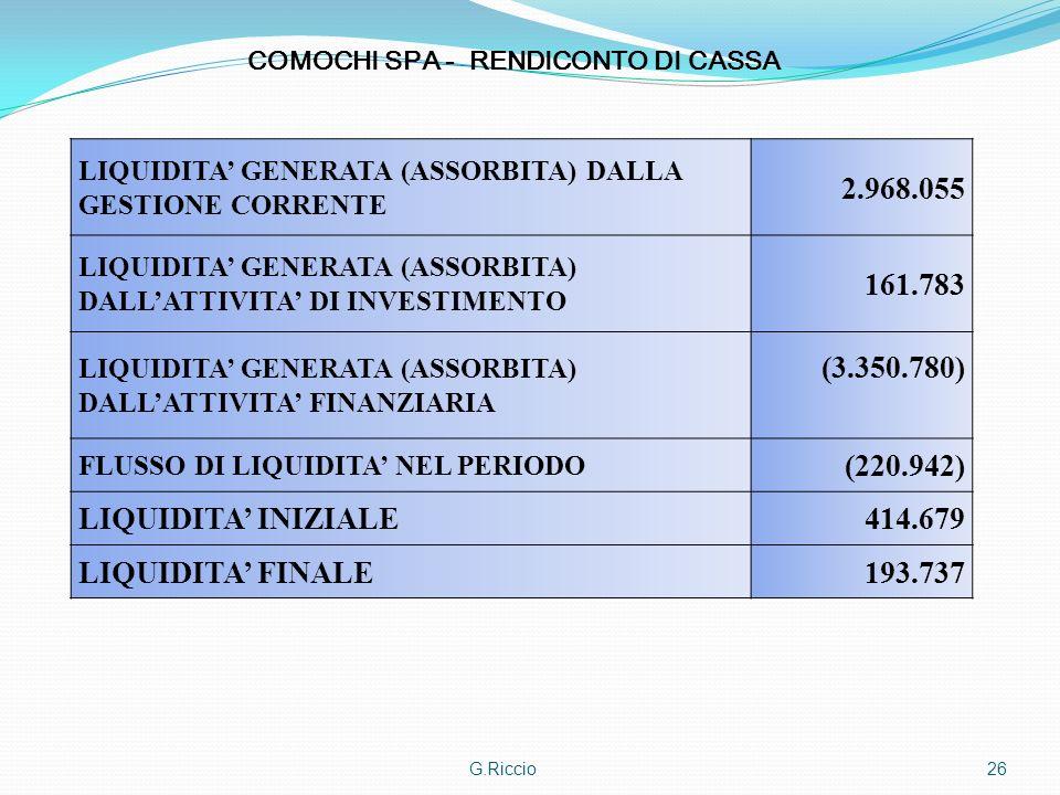 COMOCHI SPA - RENDICONTO DI CASSA