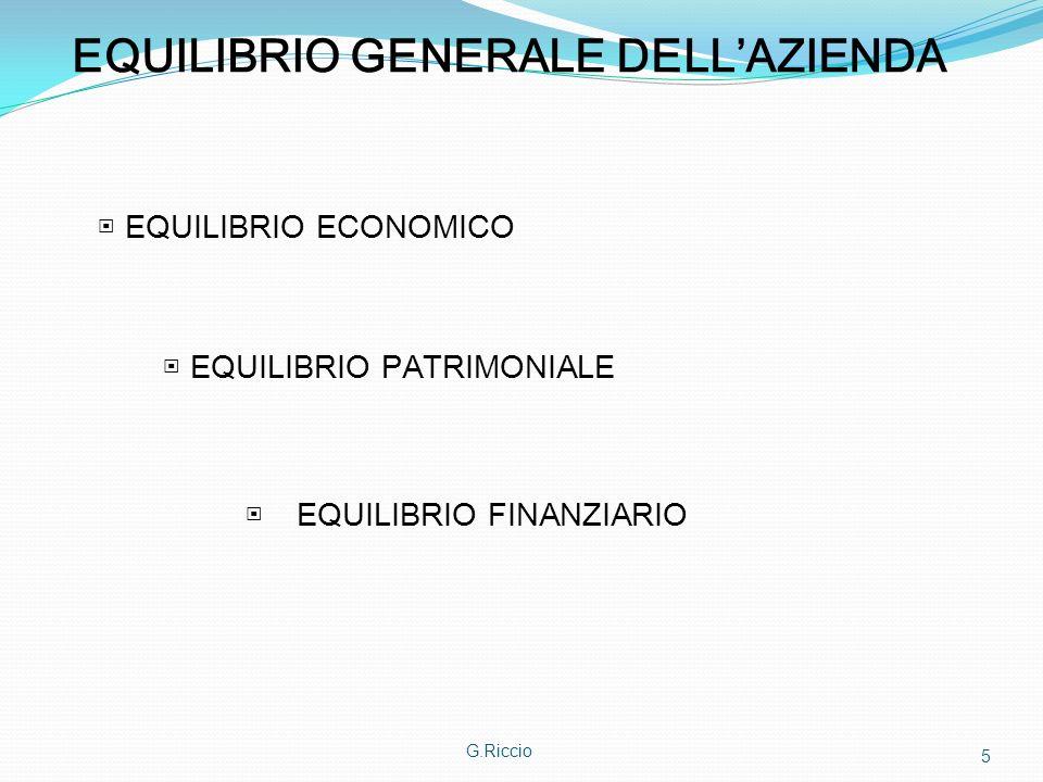 EQUILIBRIO GENERALE DELL'AZIENDA