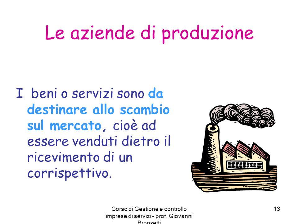 Le aziende di produzione