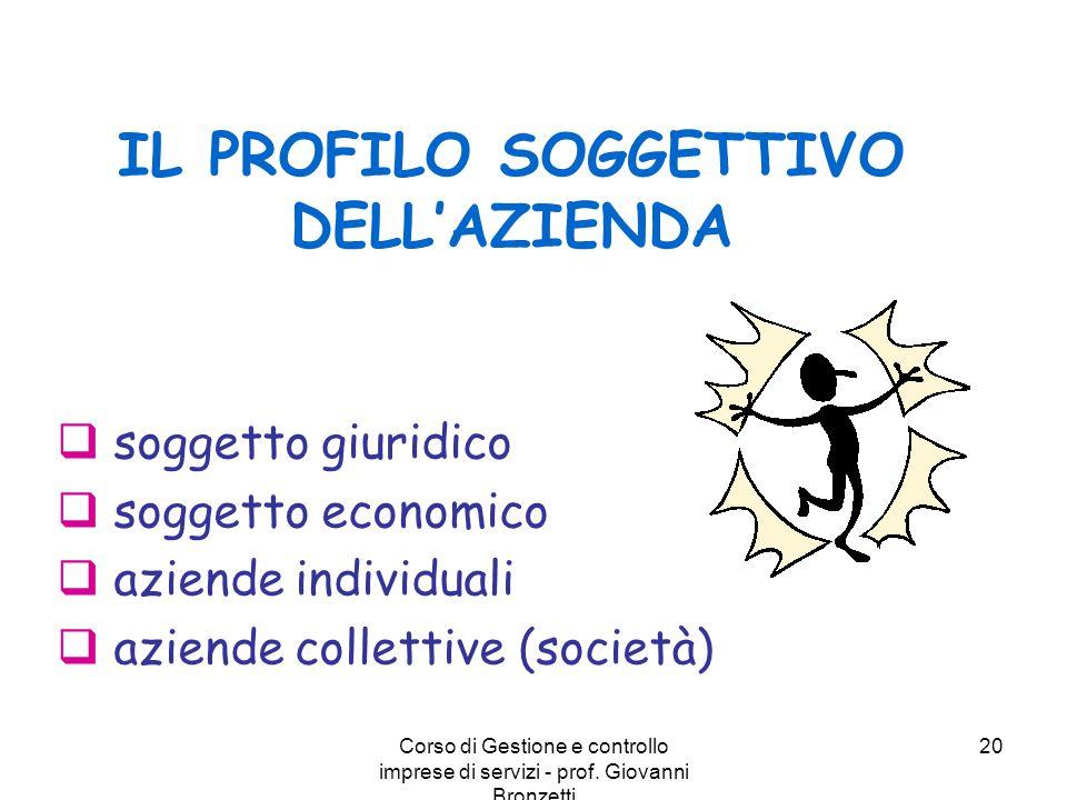 IL PROFILO SOGGETTIVO DELL'AZIENDA