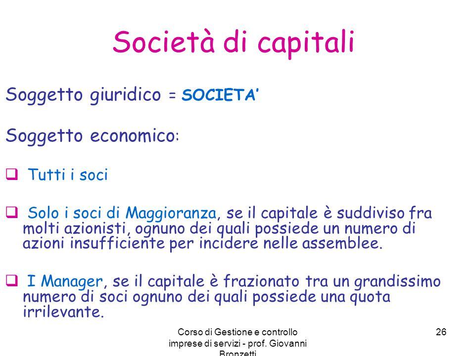Società di capitali Soggetto giuridico = SOCIETA' Soggetto economico: