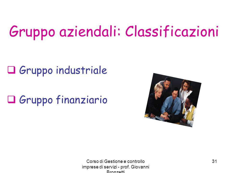 Gruppo aziendali: Classificazioni