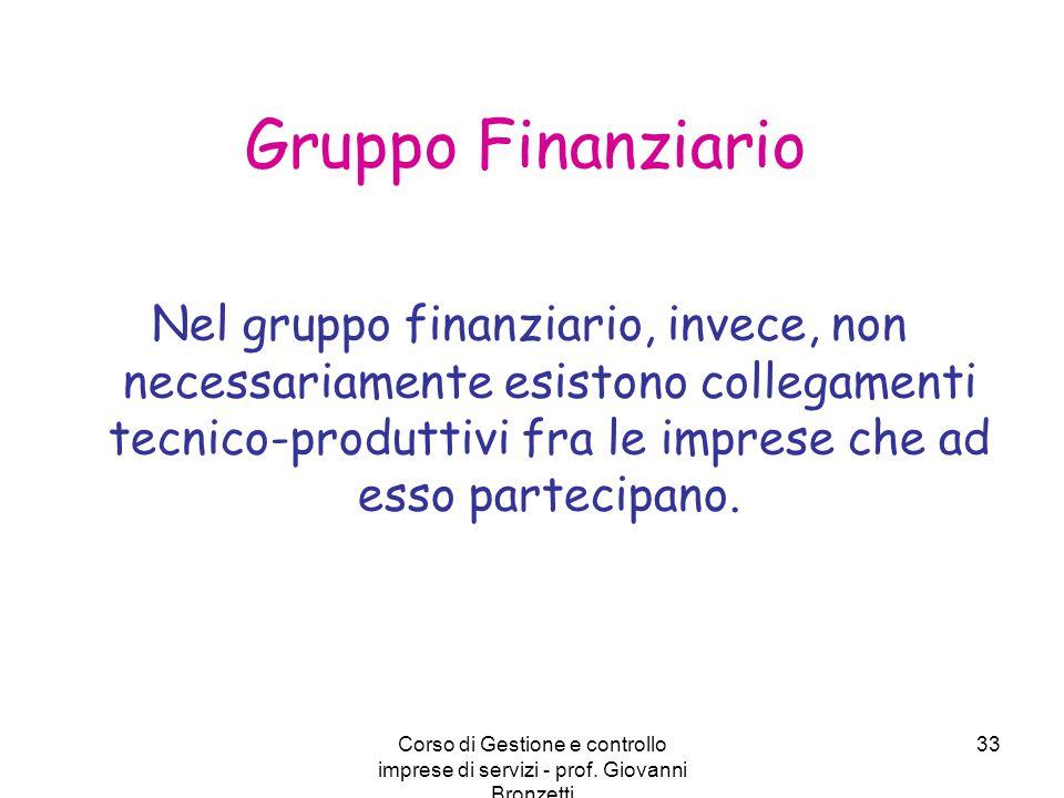 Gruppo Finanziario