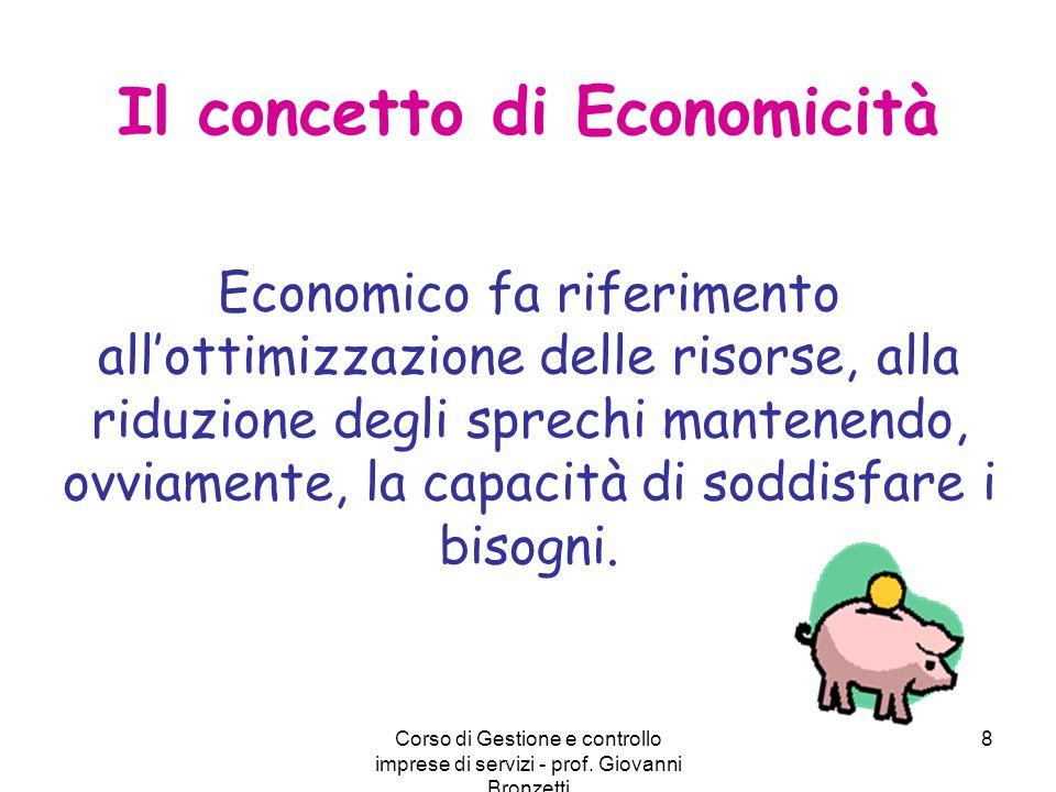 Il concetto di Economicità