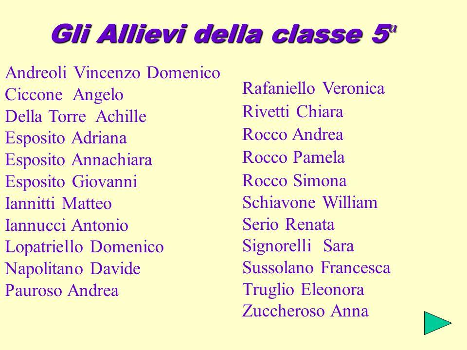 Gli Allievi della classe 5ª