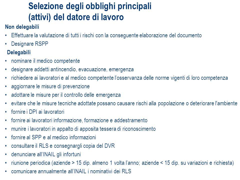 Selezione degli obblighi principali (attivi) del datore di lavoro