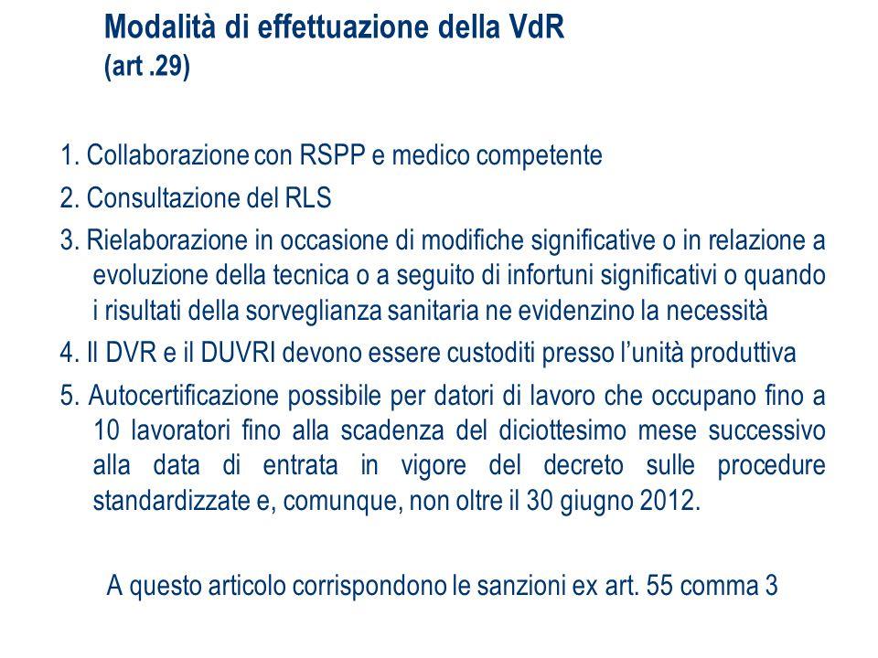 Modalità di effettuazione della VdR (art .29)