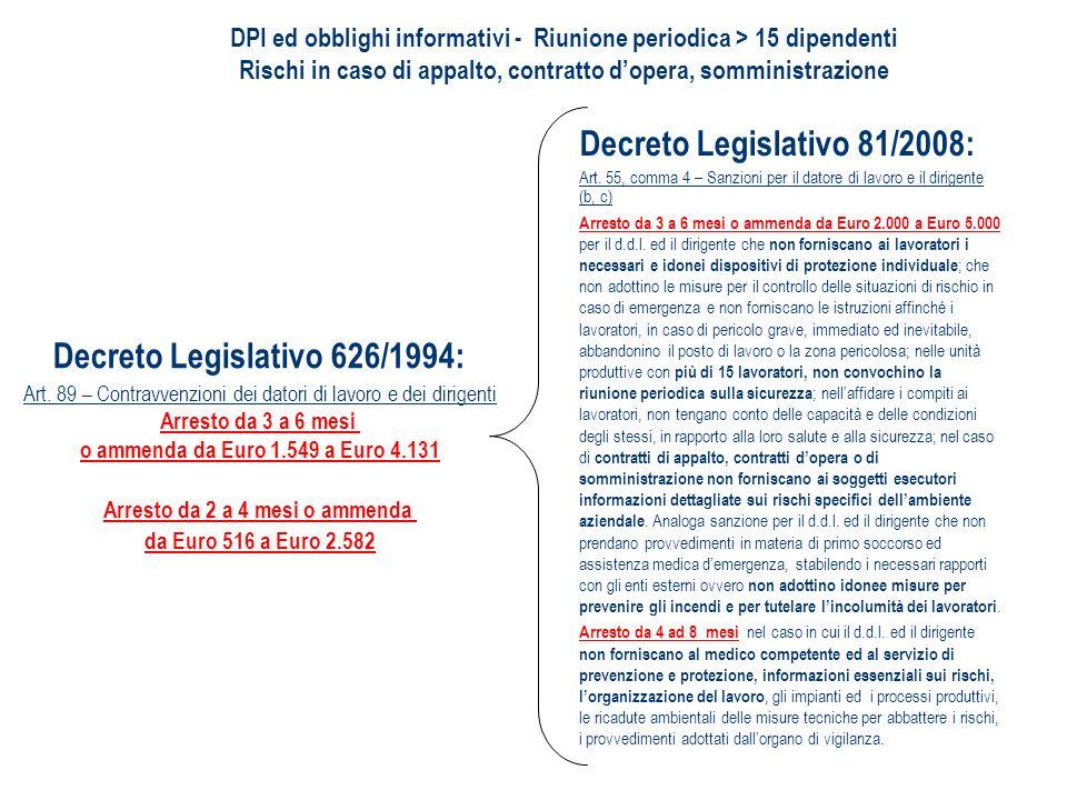 Decreto Legislativo 626/1994: Arresto da 2 a 4 mesi o ammenda