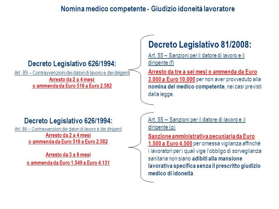 Decreto Legislativo 81/2008: