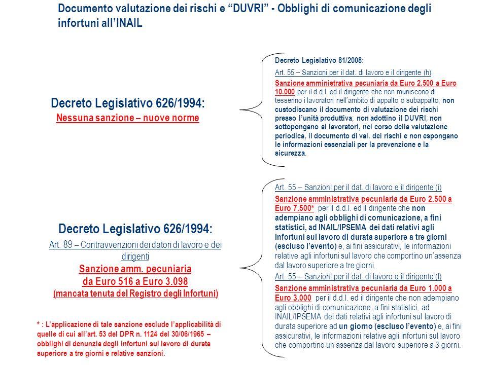Decreto Legislativo 626/1994: Decreto Legislativo 626/1994: