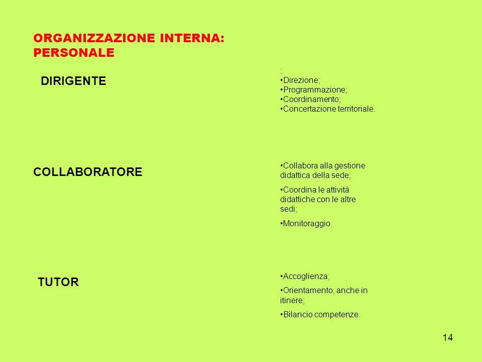 ORGANIZZAZIONE INTERNA: PERSONALE