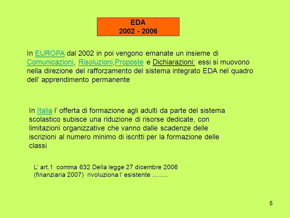 EDA 2002 - 2006.