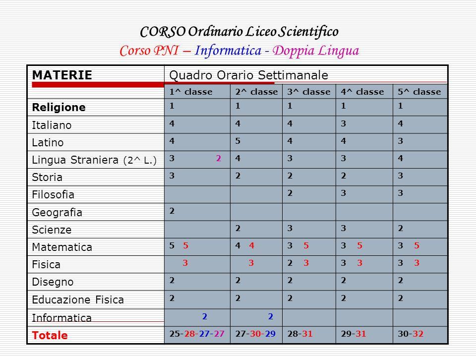 CORSO Ordinario Liceo Scientifico Corso PNI – Informatica - Doppia Lingua