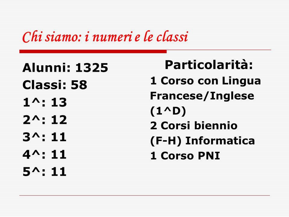 Chi siamo: i numeri e le classi
