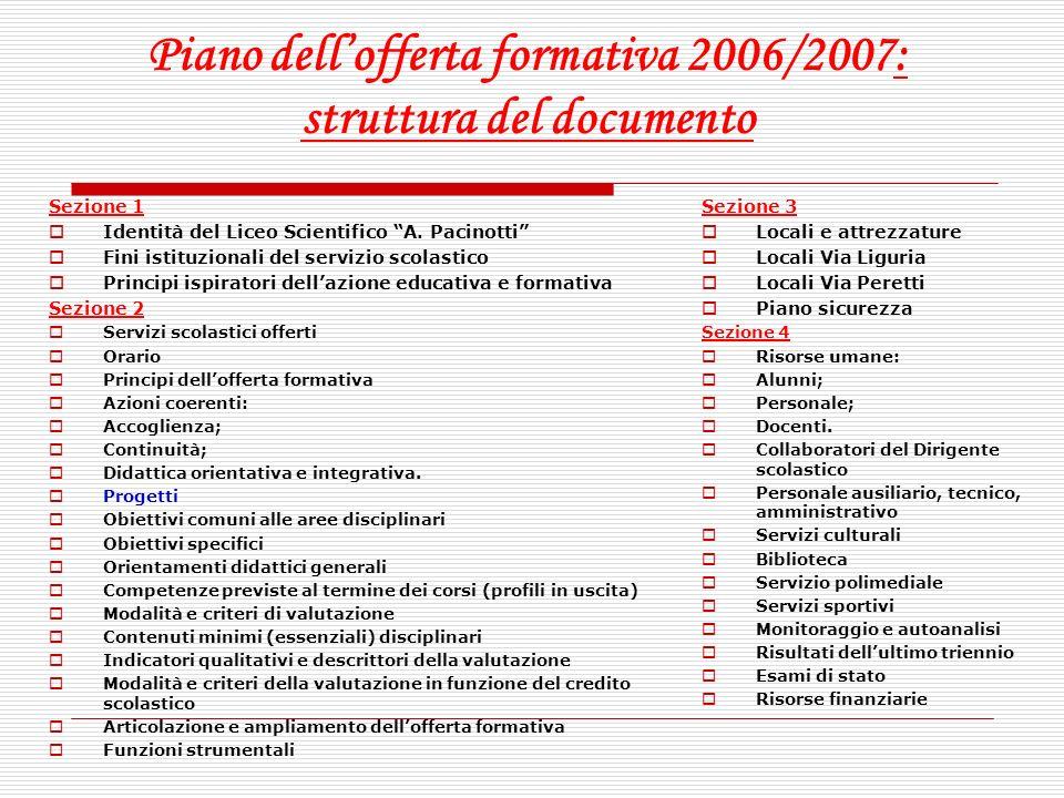 Piano dell'offerta formativa 2006/2007: struttura del documento