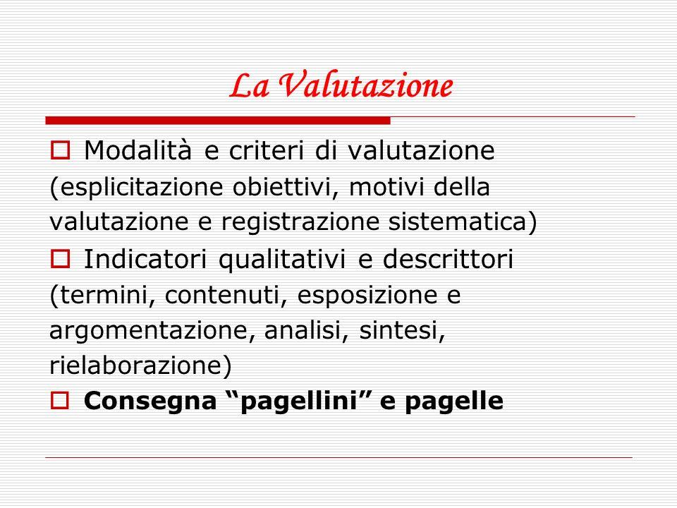 La Valutazione Modalità e criteri di valutazione