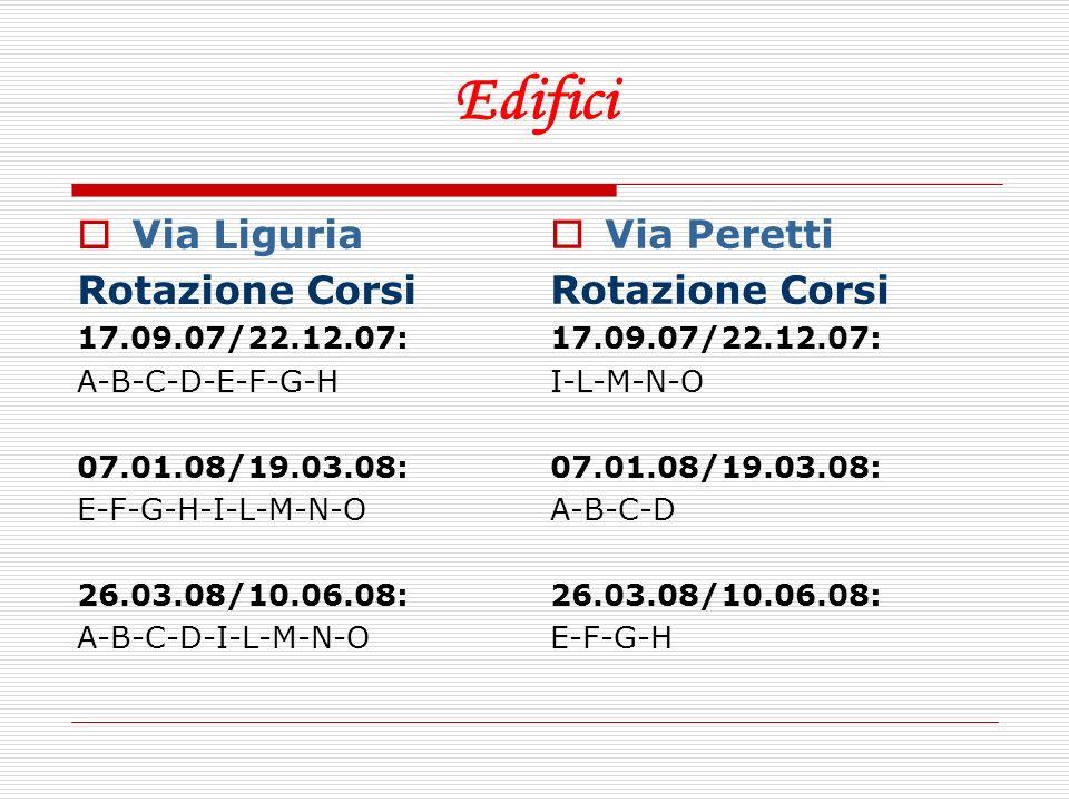 Edifici Via Liguria Rotazione Corsi Via Peretti Rotazione Corsi