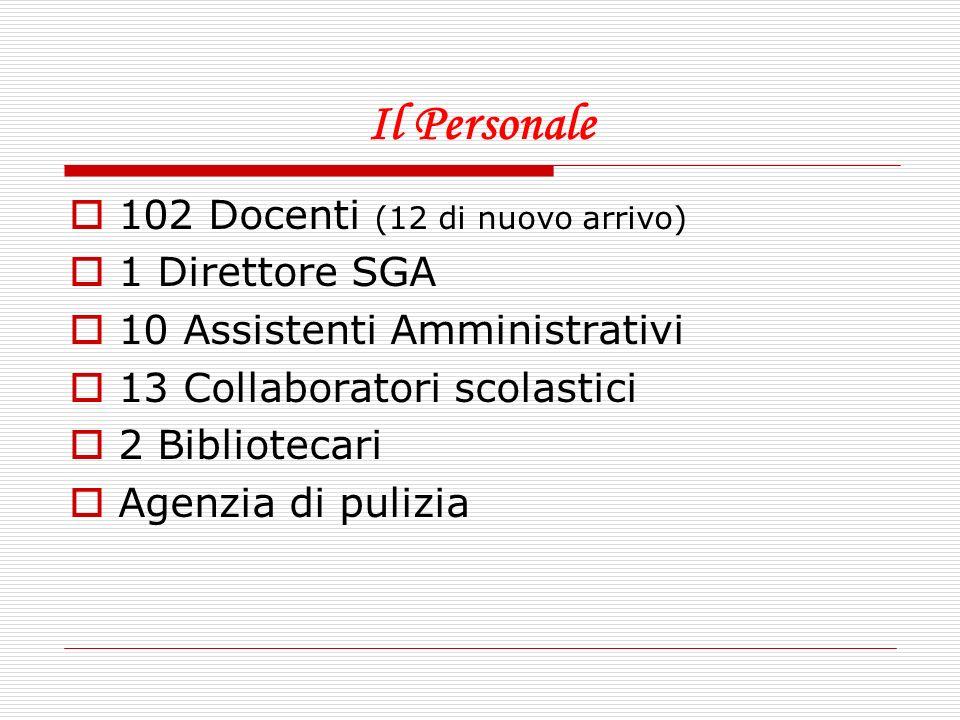 Il Personale 102 Docenti (12 di nuovo arrivo) 1 Direttore SGA