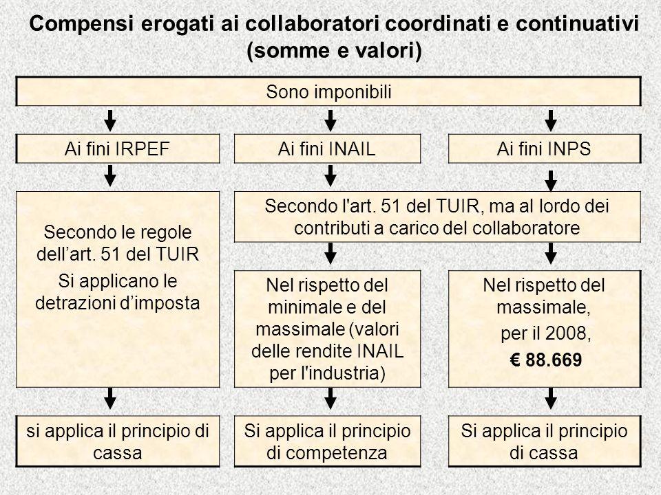 Compensi erogati ai collaboratori coordinati e continuativi (somme e valori)