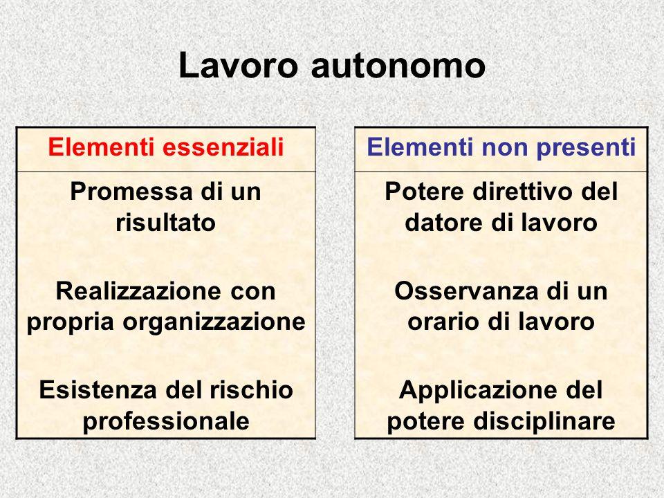 Lavoro autonomo Elementi essenziali Elementi non presenti