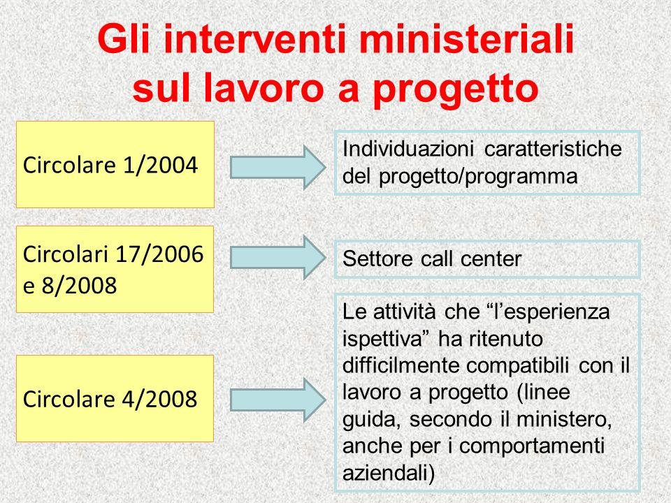Gli interventi ministeriali sul lavoro a progetto