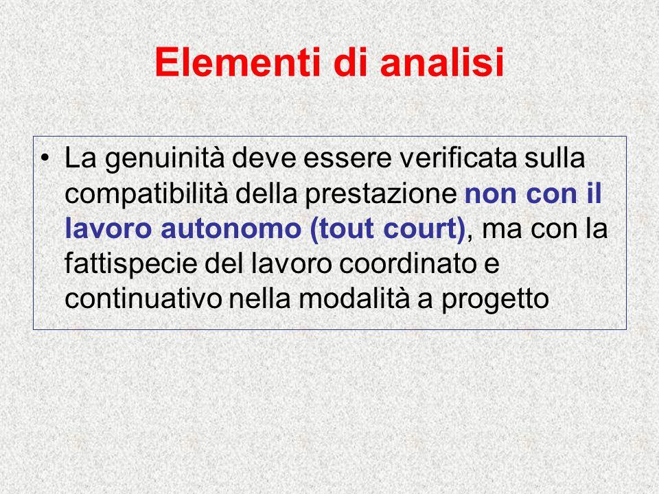 Elementi di analisi