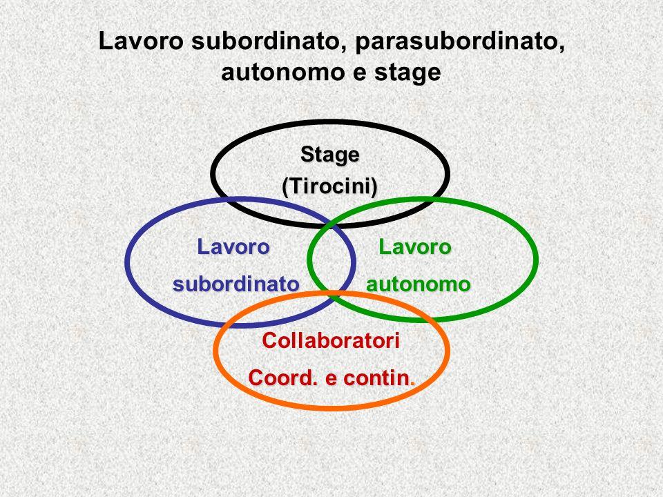 Lavoro subordinato, parasubordinato, autonomo e stage