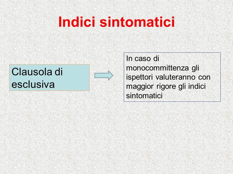 Indici sintomatici Clausola di esclusiva