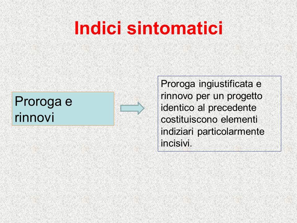 Indici sintomatici Proroga e rinnovi
