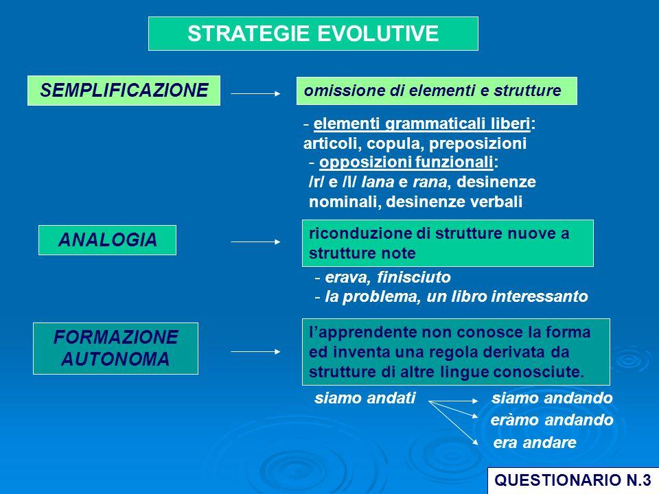 STRATEGIE EVOLUTIVE SEMPLIFICAZIONE ANALOGIA FORMAZIONE AUTONOMA