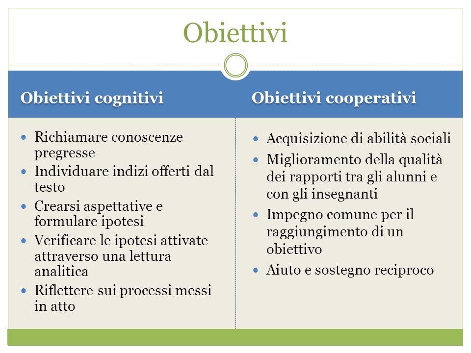 Obiettivi Obiettivi cognitivi Obiettivi cooperativi