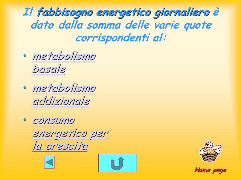 metabolismo addizionale