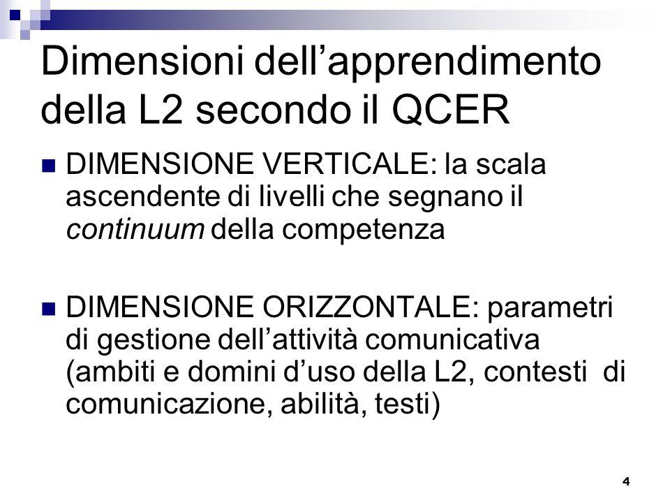 Dimensioni dell'apprendimento della L2 secondo il QCER