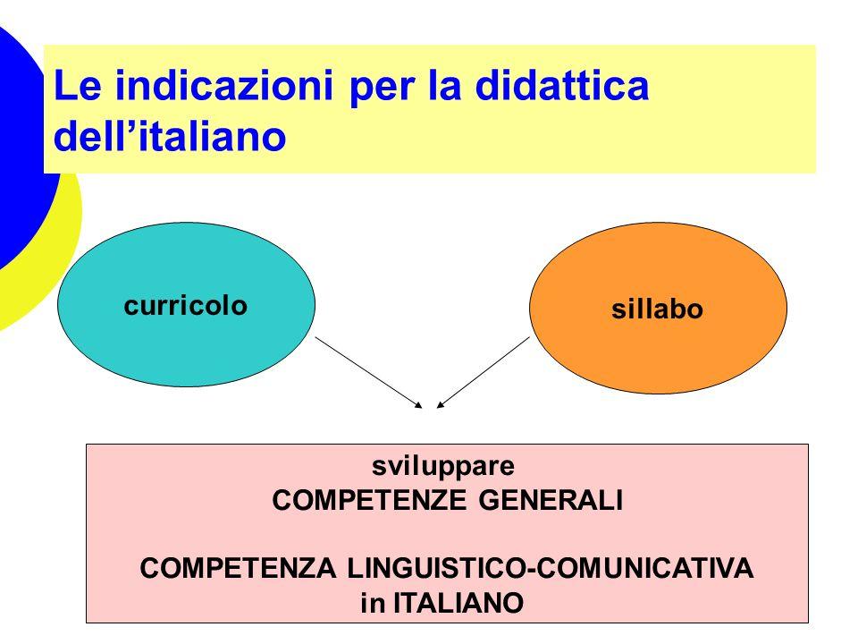 Le indicazioni per la didattica dell'italiano