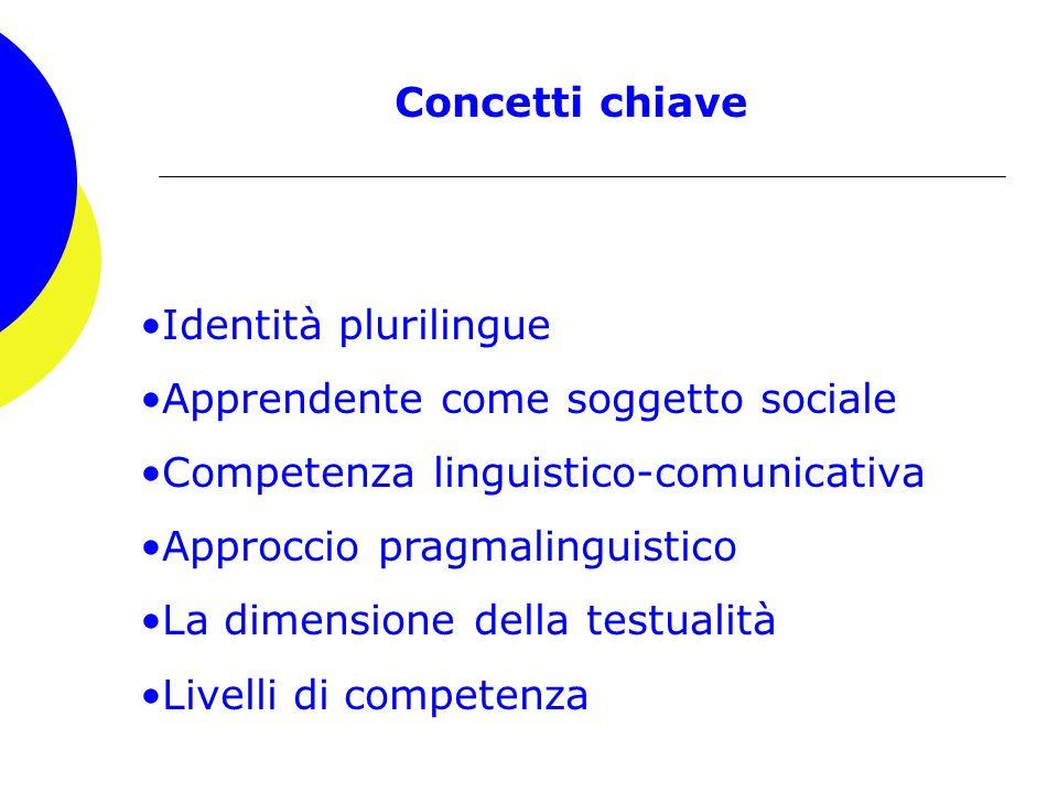 Concetti chiave Identità plurilingue. Apprendente come soggetto sociale. Competenza linguistico-comunicativa.