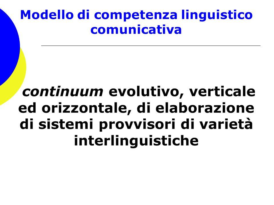 Modello di competenza linguistico comunicativa